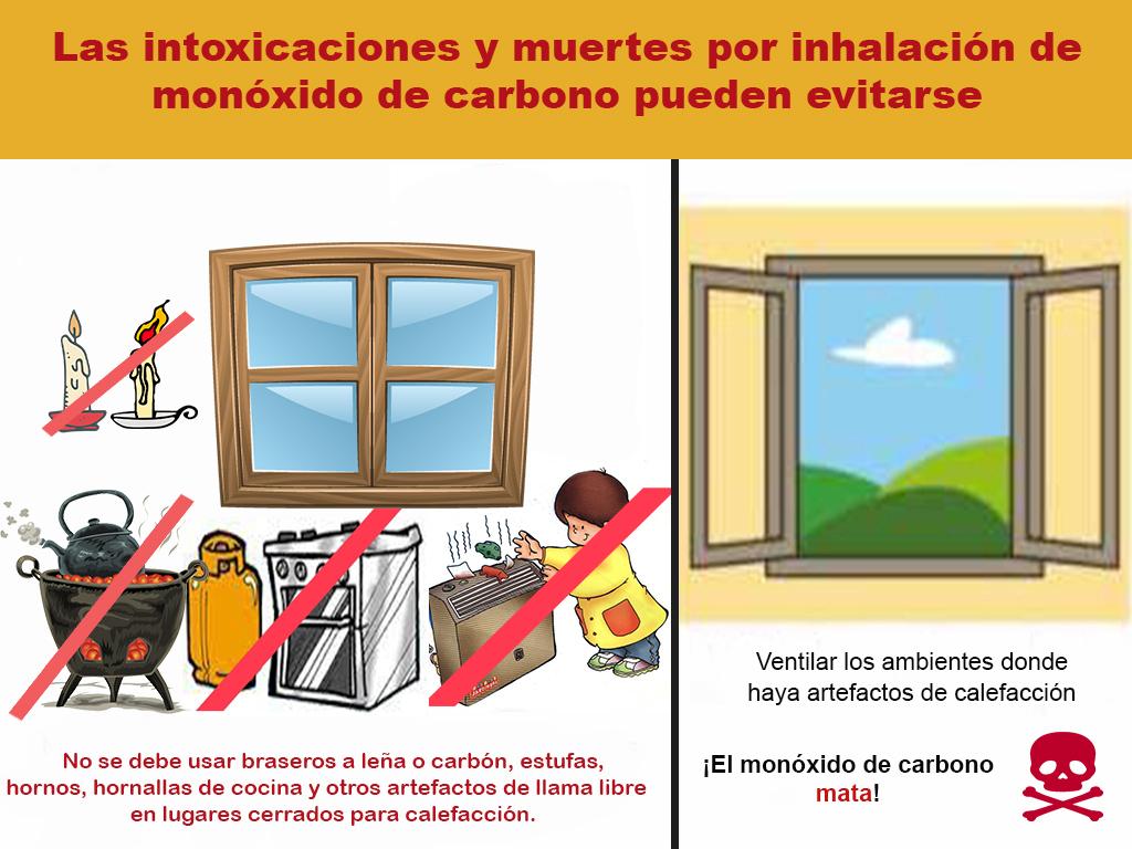 Como-evitar-intoxicaciones-con-monóxido-de-carbono-1